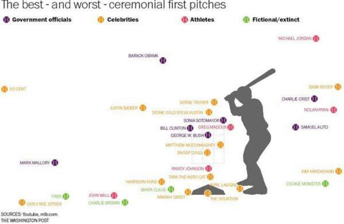 firstpitchesgraph (1)